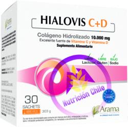 HIALOVIS ARTROSOME COLÁGENO C + D